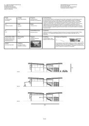 Projekt Ort Daten Architekt Programm Kosten Kurzbeschreibung m² ...