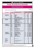 Tangit Brandschutz-Konzept - Henkel - Seite 2