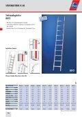 Hymer Anlegeleitern - Leitern Kesting - Seite 2