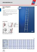 Hymer Anlegeleitern - Leitern Kesting - Seite 3