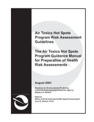 Air Toxics Hot Spots Program Risk Assessment Guidelines