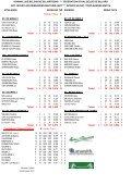 Uitslagen NIDM Speelweek 9.xlsx - koninklijke belgische biljartbond - Page 4