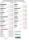 Uitslagen NIDM Speelweek 9.xlsx - koninklijke belgische biljartbond - Page 5