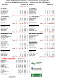 Uitslagen NIDM Speelweek 9.xlsx - koninklijke belgische biljartbond - Page 6