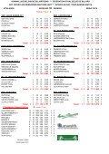 Uitslagen NIDM Speelweek 9.xlsx - koninklijke belgische biljartbond - Page 7