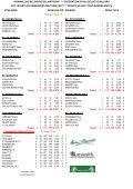Uitslagen NIDM Speelweek 7.xlsx - koninklijke belgische biljartbond - Page 2