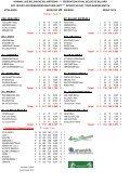 Uitslagen NIDM Speelweek 7.xlsx - koninklijke belgische biljartbond - Page 3