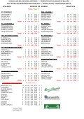 Uitslagen NIDM Speelweek 7.xlsx - koninklijke belgische biljartbond - Page 4