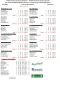 Uitslagen NIDM Speelweek 7.xlsx - koninklijke belgische biljartbond - Page 5