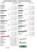 Uitslagen NIDM Speelweek 7.xlsx - koninklijke belgische biljartbond - Page 6