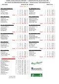 Uitslagen NIDM Speelweek 7.xlsx - koninklijke belgische biljartbond - Page 7