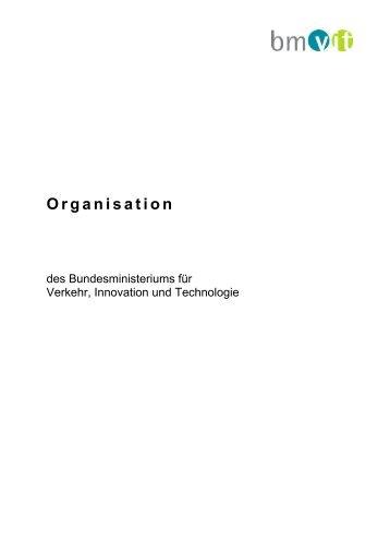 Organisation des BMVIT