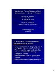 Historical and Current Rheological Binder - Abatech