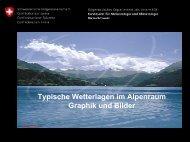 Graphik - MeteoSchweiz