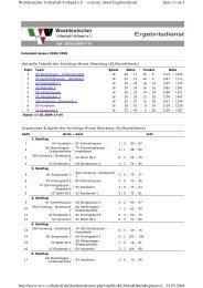 Saison 2008/2009, 1. Mannschaft (Kreisliga) - Tillnix.de