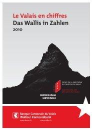 Das Wallis in Zahlen 2010 - RW Oberwallis