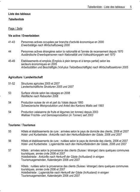Le Valais en chiffres Das Wallis in Zahlen - RW Oberwallis