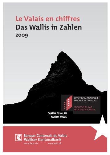 Le Valais en chiffres Das Wallis in Zahlen 2009 - RW Oberwallis