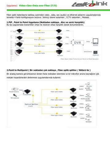 Fiber Optik kablo üzerinden analog kamera + RS485 Data - Telkolink