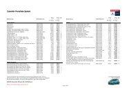Zubehör-Preisliste Splash - Garage Ruf AG