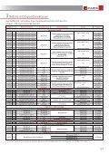 Preisliste Beton 2012 - Asamer - Seite 7