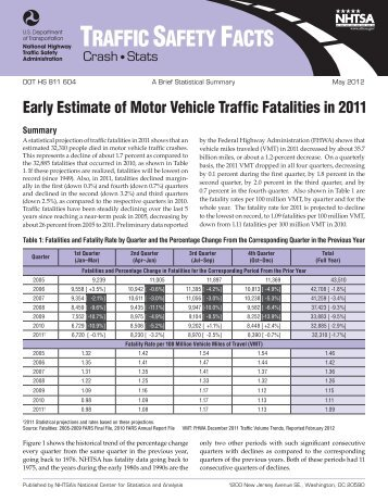 Early Estimate of Motor Vehicle Traffic Fatalities 2011 - National ...