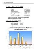 Jahresbericht 2003 - Feuerwehr Lenting - Seite 3