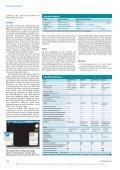 Nachhilfe - based on IT - Seite 3