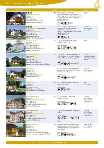 Ferienwohnungen bis 4 Personen - Tourist-Info-Diessen am ...