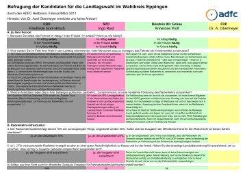 Eppingen - ADFC