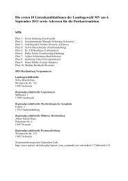 Die ersten 10 ListenkandidatInnen der Landtagswahl MV am 4 ...