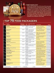 ToP 75 Food PACKAgerS - BNP Media