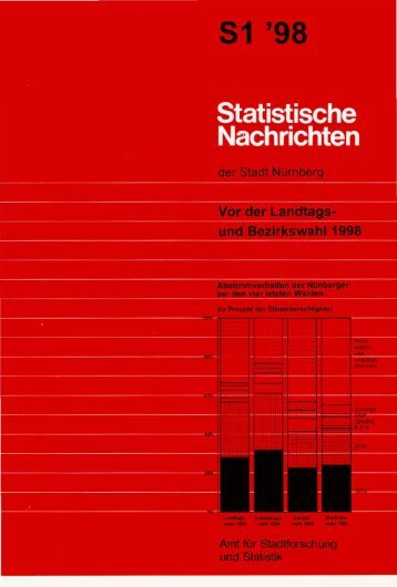 Download - Stadt Nürnberg