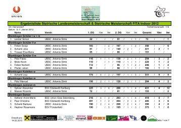Ergebnisliste Steirische Landesmeisterschaft & Steirische ...