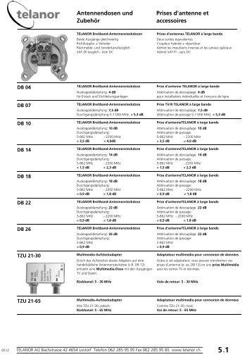 Antennendosen und Zubehör Prises d'antenne et ... - Telanor AG