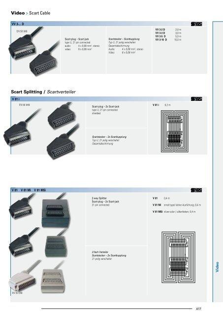 Video > Scart Cable Scart Splitting / Scartverteiler - Wisat