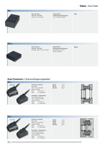 Video > Scart Cable Scart Extension / Scartverlängerungskabel - Wisat