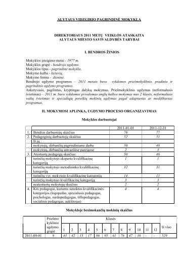 Direktoriaus 2011 metų veiklos ataskaita
