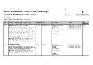 Hector-Kinderakademie | Staatliches Schulamt Nürtingen