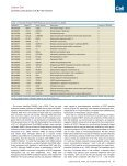 Wnt/Ca2+/NFAT Signaling Maintains Survival of ... - PublicationsList - Page 4