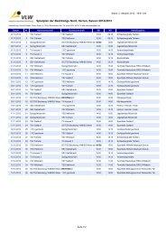 Spielplan der Bezirksliga Nord, Herren, Saison 2012/2013