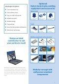 MOTOMAN Arcsystem - Page 3
