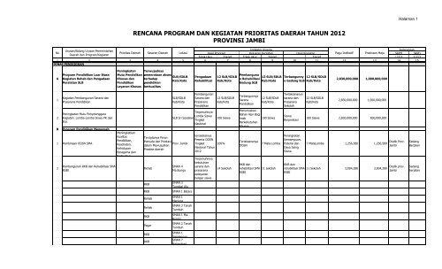 Rencana Prog_Keg 2012_2 - Jambi