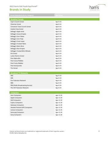 2012 Harris Poll Youth EquiTrend® Brand List - Harris Interactive