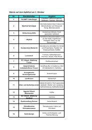 Standliste Apfelfest 27_09_10