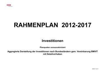 RAHMENPLAN 2012-2017