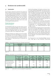 Landwirtschaftliche Erzeugung - TLL