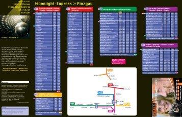 Moonlight-Express >> Pinzgau - Raiffeisen Club