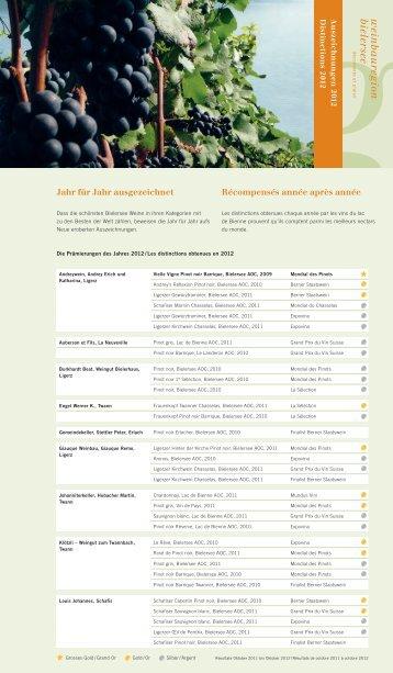 rgb auszeichnungen 2012.pdf - Informationsstelle für Bielersee Weine