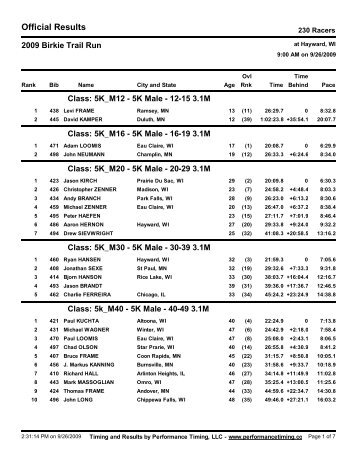 Results for Road Race by Class - NGIN